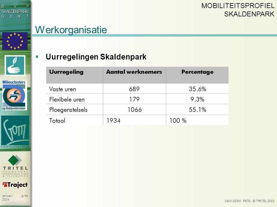 Werkorganisatie Uurregelingen Skaldenpark