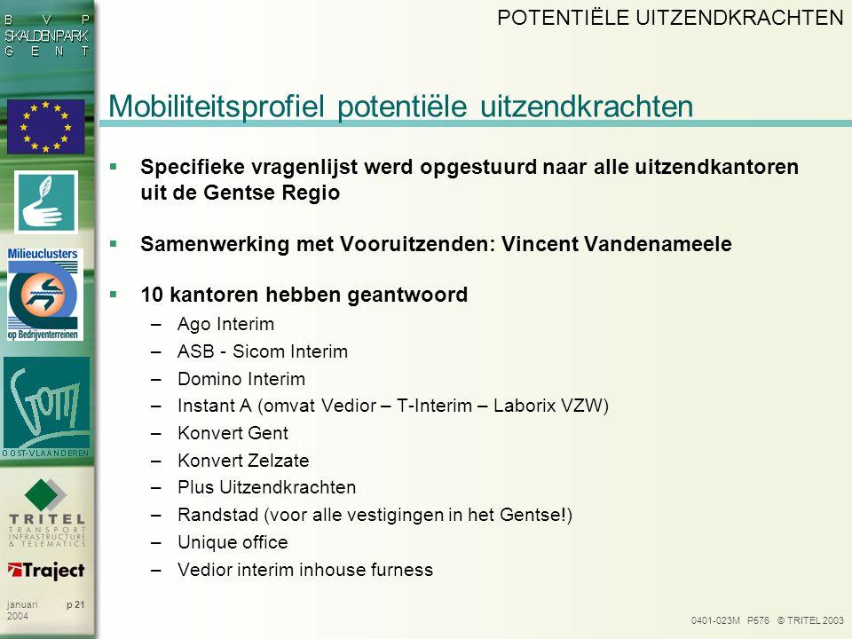 Mobiliteitsprofiel potentiële uitzendkrachten