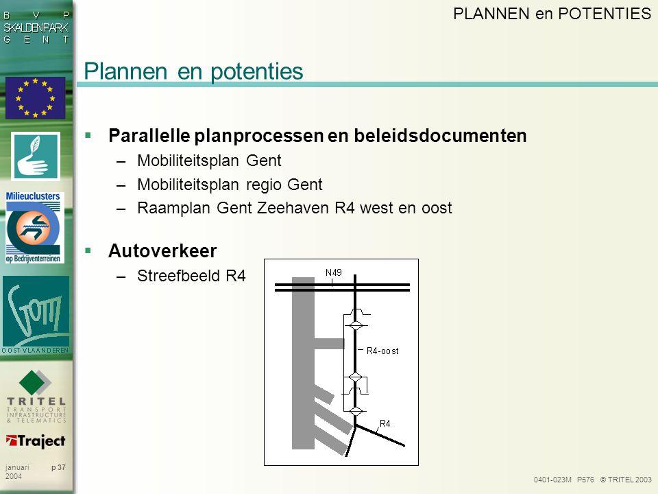 Plannen en potenties Parallelle planprocessen en beleidsdocumenten