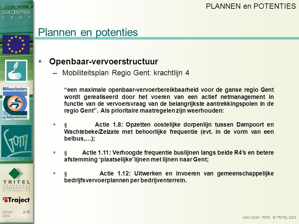 Plannen en potenties Openbaar-vervoerstructuur PLANNEN en POTENTIES
