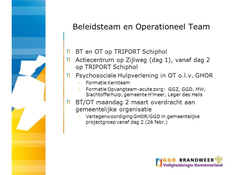 Beleidsteam en Operationeel Team