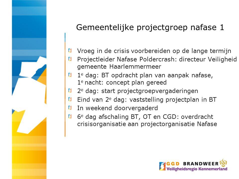 Gemeentelijke projectgroep nafase 1