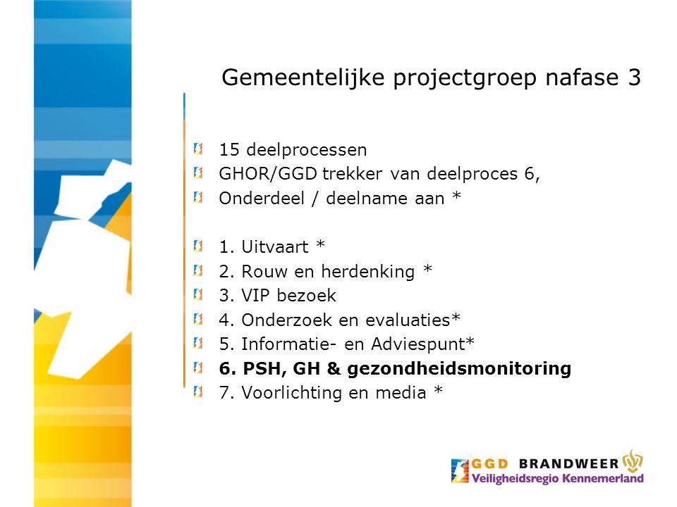 Gemeentelijke projectgroep nafase 3