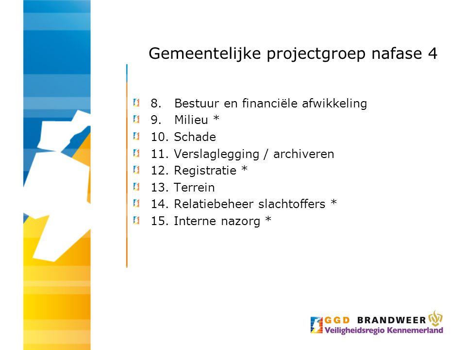 Gemeentelijke projectgroep nafase 4