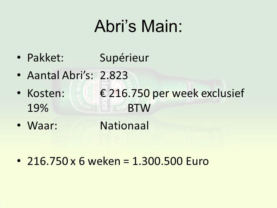Abri's Main: Pakket: Supérieur Aantal Abri's: 2.823