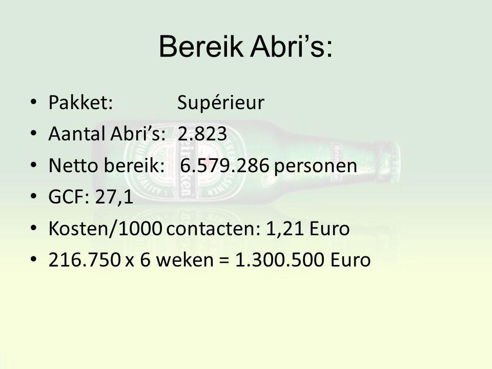 Bereik Abri's: Pakket: Supérieur Aantal Abri's: 2.823