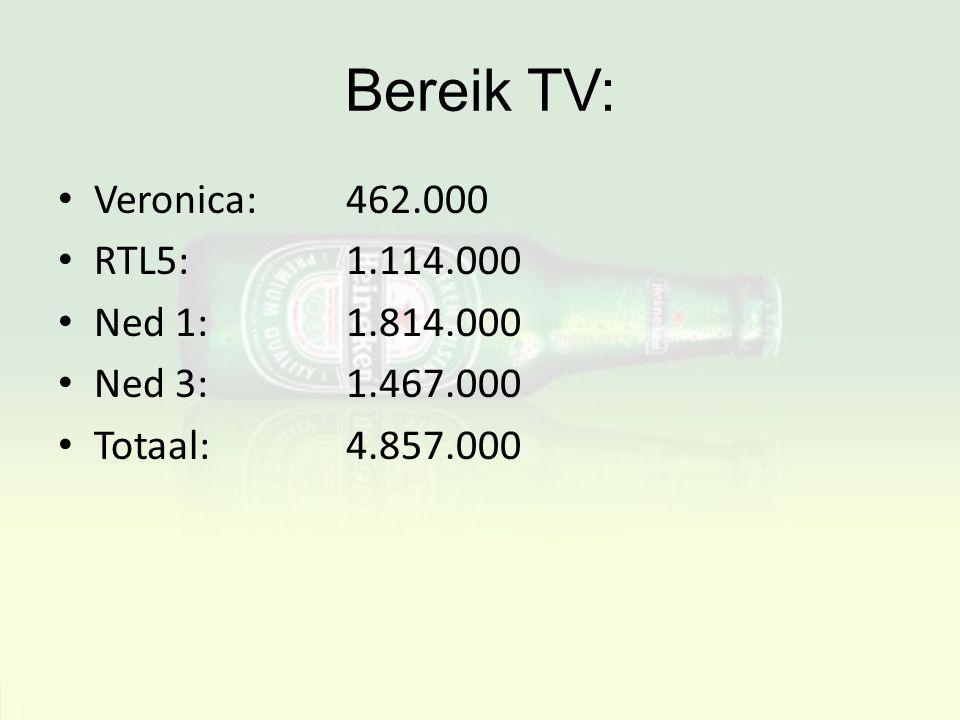 Bereik TV: Veronica: 462.000 RTL5: 1.114.000 Ned 1: 1.814.000