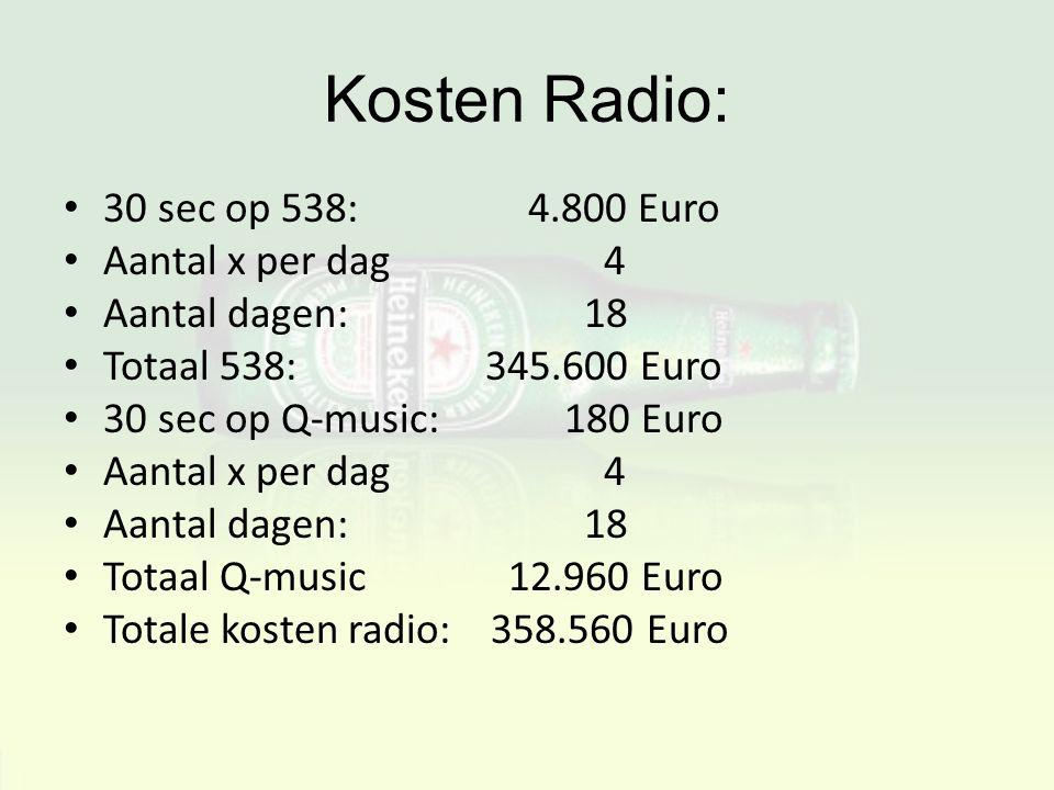 Kosten Radio: 30 sec op 538: 4.800 Euro Aantal x per dag 4