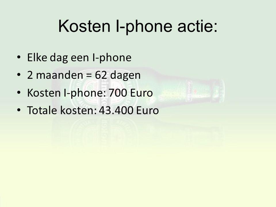Kosten I-phone actie: Elke dag een I-phone 2 maanden = 62 dagen