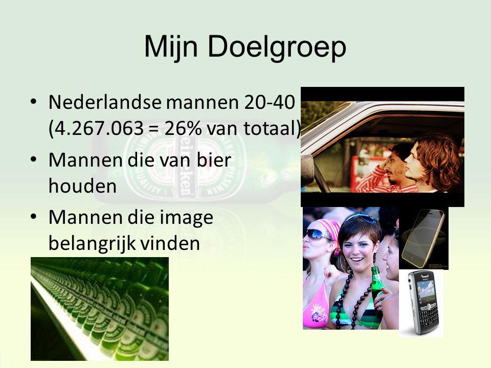 Mijn Doelgroep Nederlandse mannen 20-40 (4.267.063 = 26% van totaal)