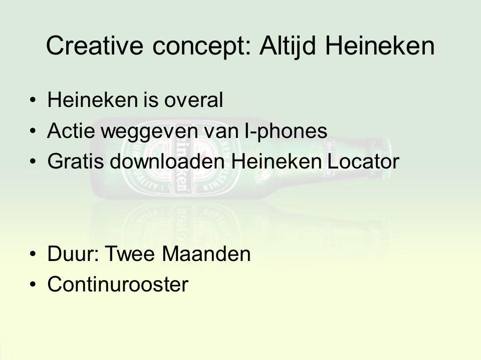 Creative concept: Altijd Heineken