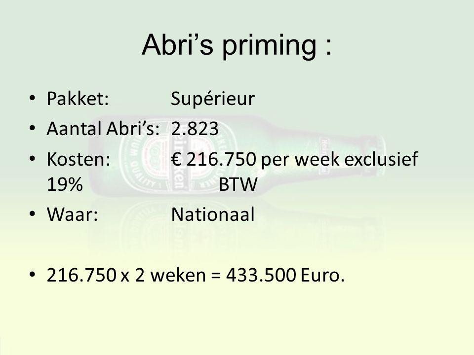Abri's priming : Pakket: Supérieur Aantal Abri's: 2.823
