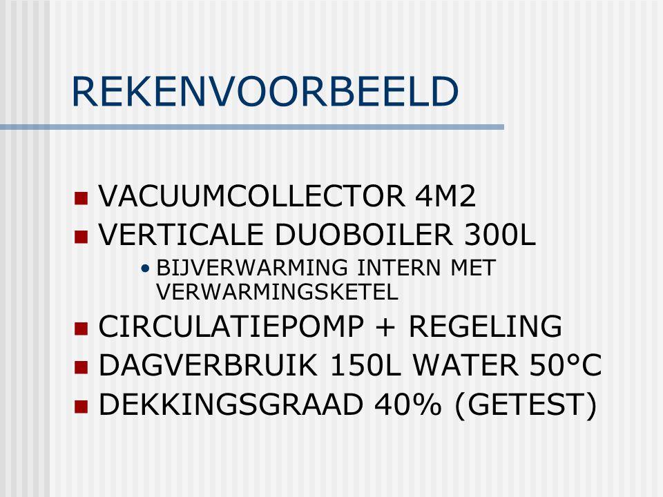 REKENVOORBEELD VACUUMCOLLECTOR 4M2 VERTICALE DUOBOILER 300L