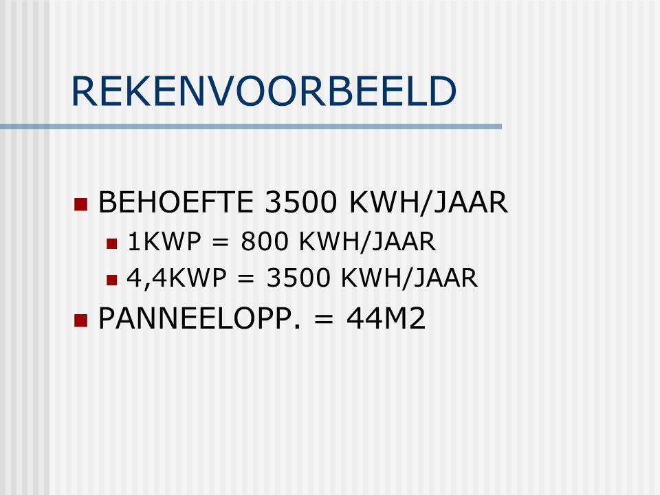REKENVOORBEELD BEHOEFTE 3500 KWH/JAAR PANNEELOPP. = 44M2