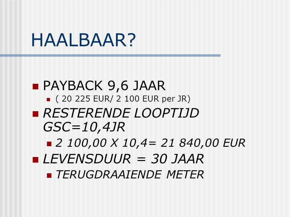 HAALBAAR PAYBACK 9,6 JAAR RESTERENDE LOOPTIJD GSC=10,4JR