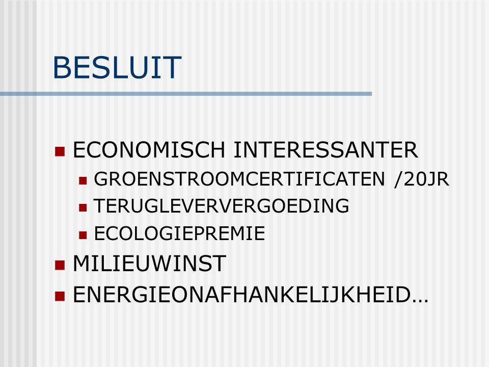 BESLUIT ECONOMISCH INTERESSANTER MILIEUWINST ENERGIEONAFHANKELIJKHEID…