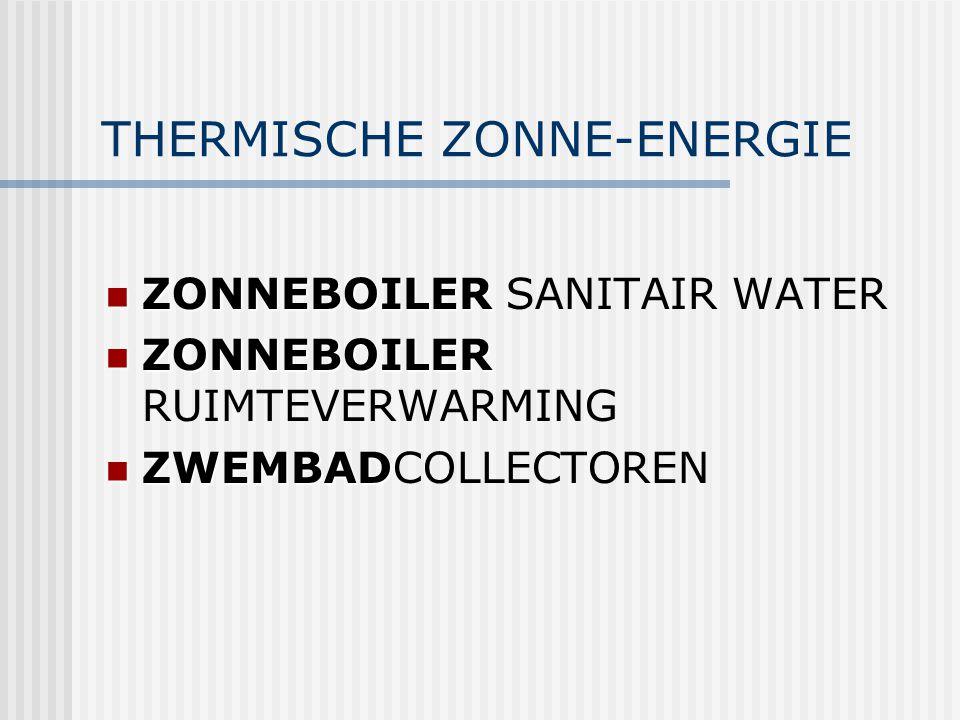 THERMISCHE ZONNE-ENERGIE