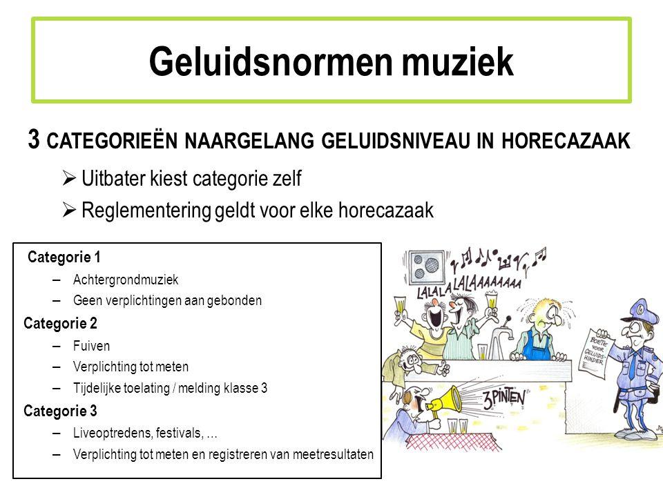 Geluidsnormen muziek 3 categorieën naargelang geluidsniveau in horecazaak. Uitbater kiest categorie zelf.