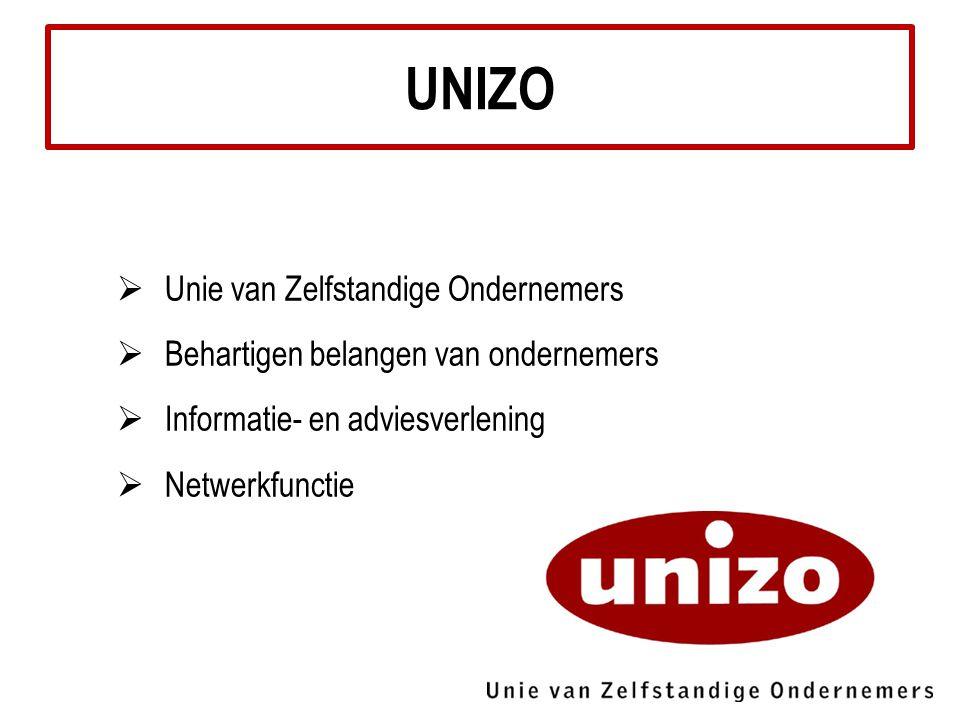 UNIZO Unie van Zelfstandige Ondernemers