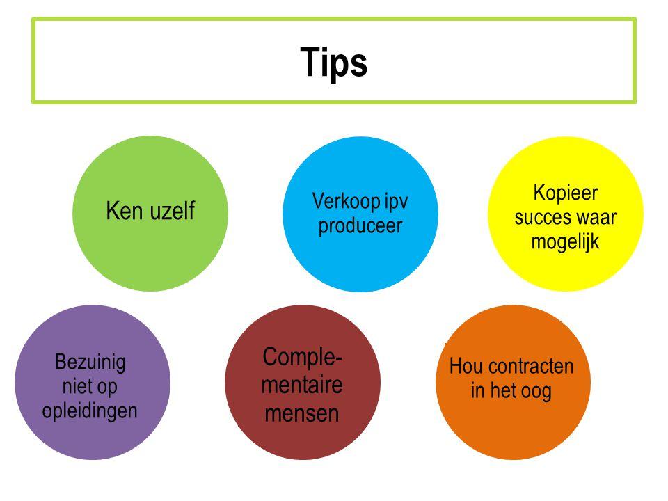 Tips Ken uzelf Comple-mentaire mensen Verkoop ipv produceer