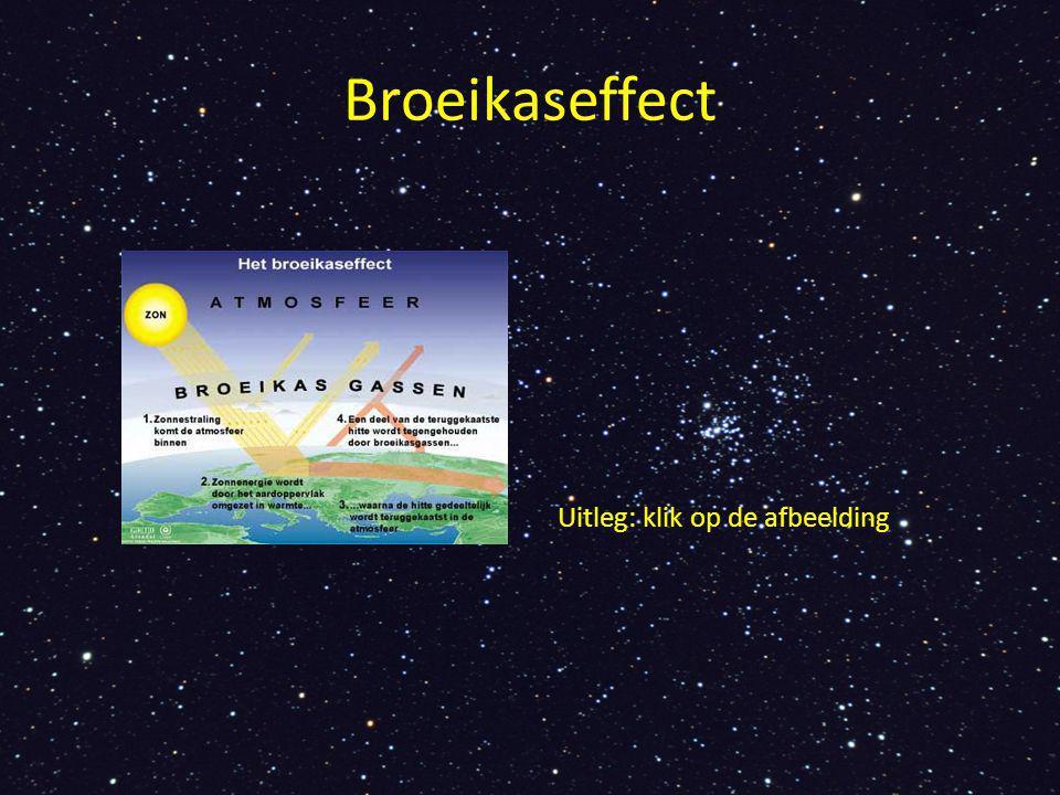 Broeikaseffect Uitleg: klik op de afbeelding