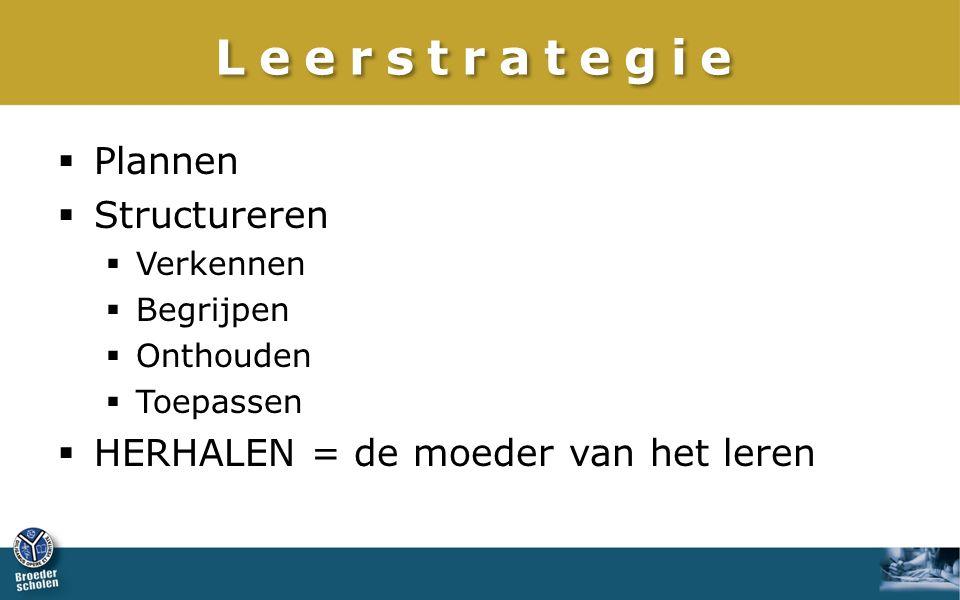 Leerstrategie Plannen Structureren HERHALEN = de moeder van het leren