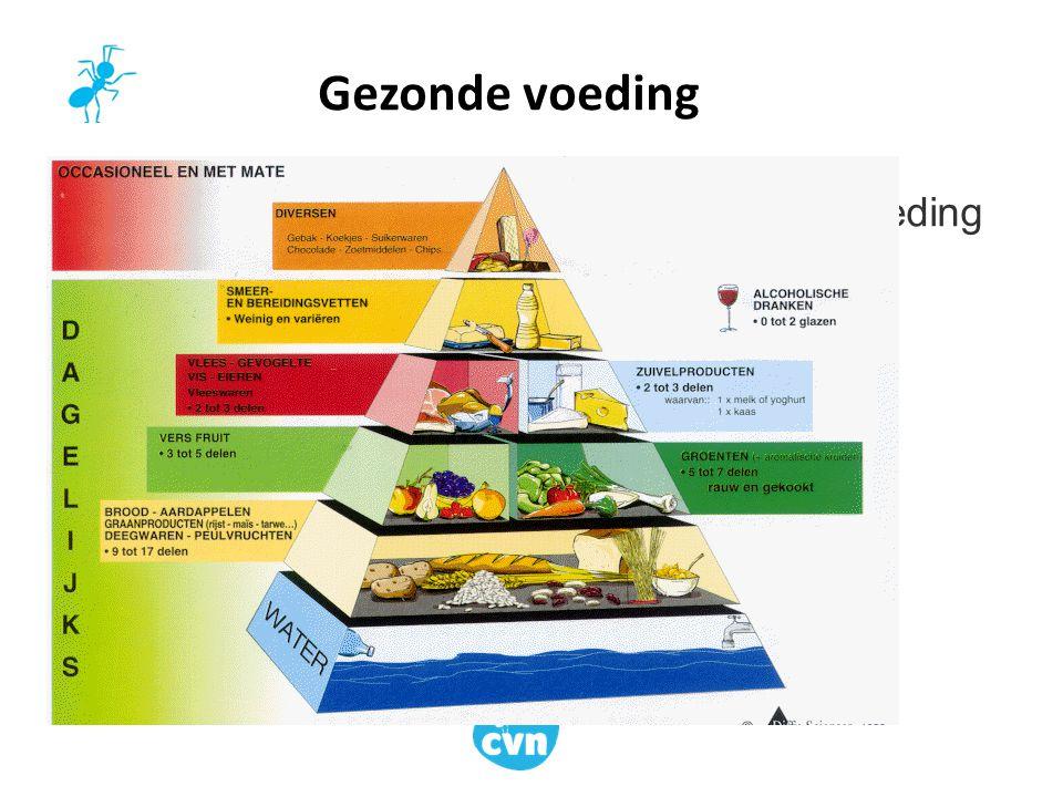 Gezonde voeding Een voorbeeld: ieder zijn eigen beeld over voeding