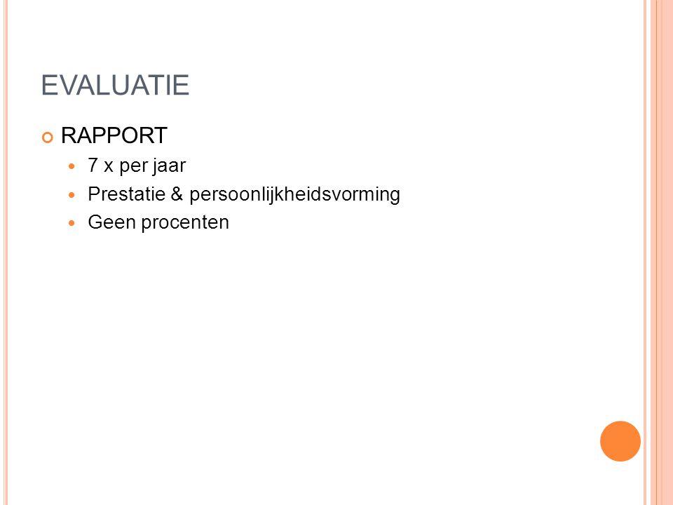 EVALUATIE RAPPORT 7 x per jaar Prestatie & persoonlijkheidsvorming