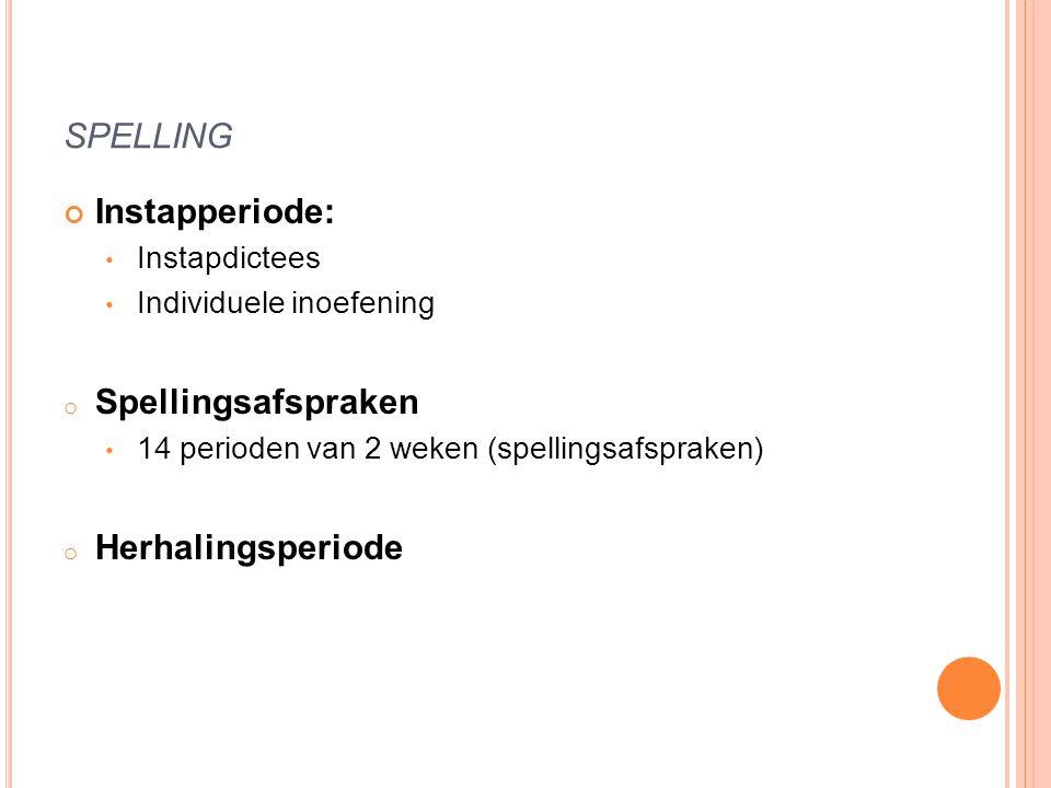 spelling Instapperiode: Spellingsafspraken Herhalingsperiode