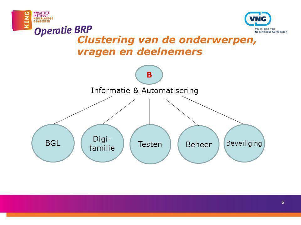 Informatie & Automatisering