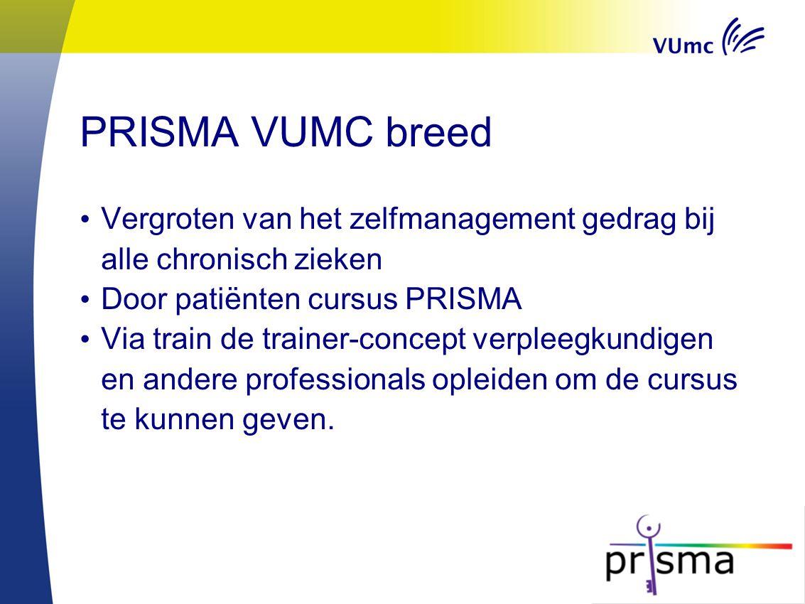 PRISMA VUMC breed Vergroten van het zelfmanagement gedrag bij alle chronisch zieken. Door patiënten cursus PRISMA.