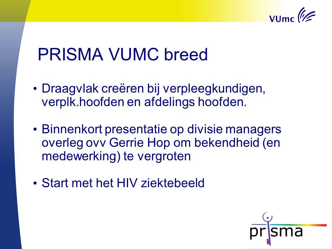 PRISMA VUMC breed Draagvlak creëren bij verpleegkundigen, verplk.hoofden en afdelings hoofden.