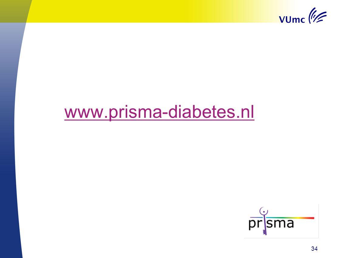 www.prisma-diabetes.nl