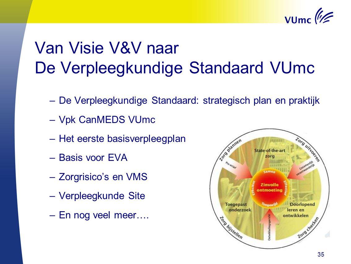 Van Visie V&V naar De Verpleegkundige Standaard VUmc