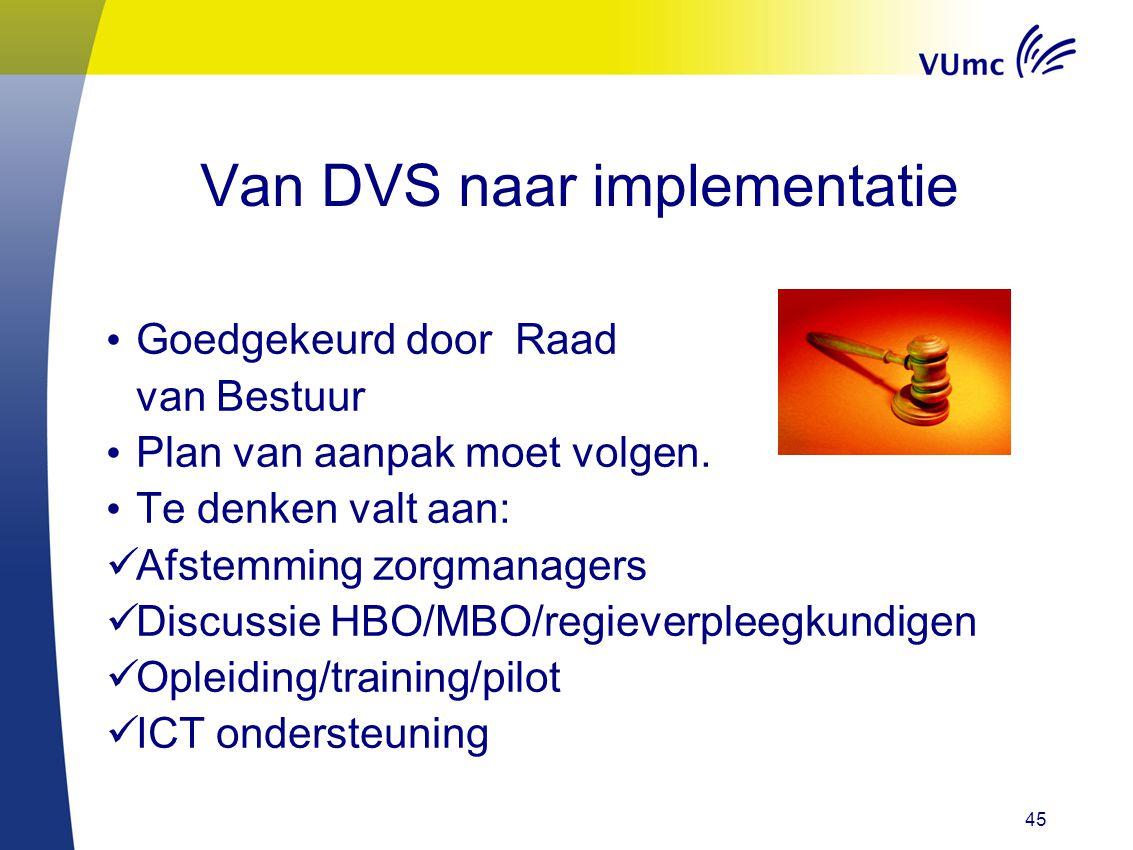 Van DVS naar implementatie