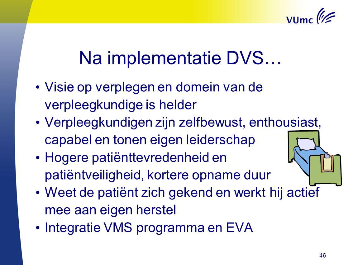 Na implementatie DVS… Visie op verplegen en domein van de verpleegkundige is helder.