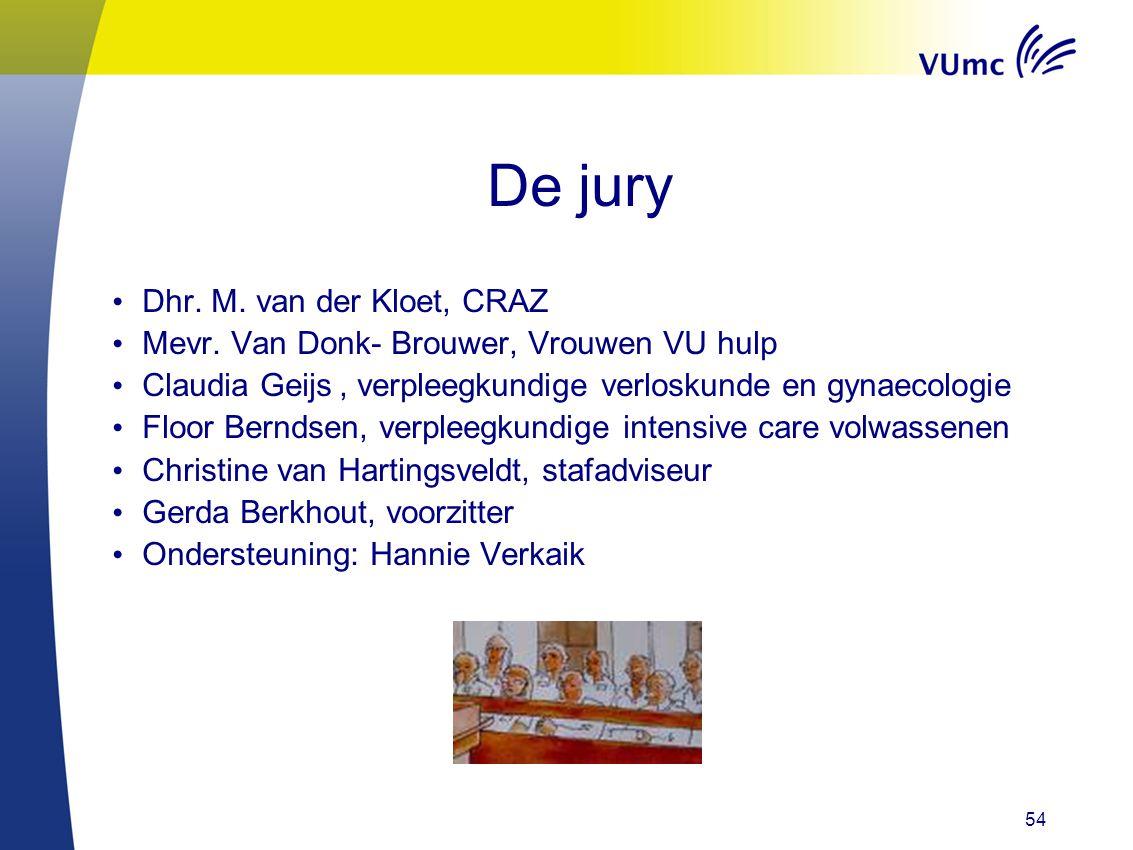 De jury Dhr. M. van der Kloet, CRAZ