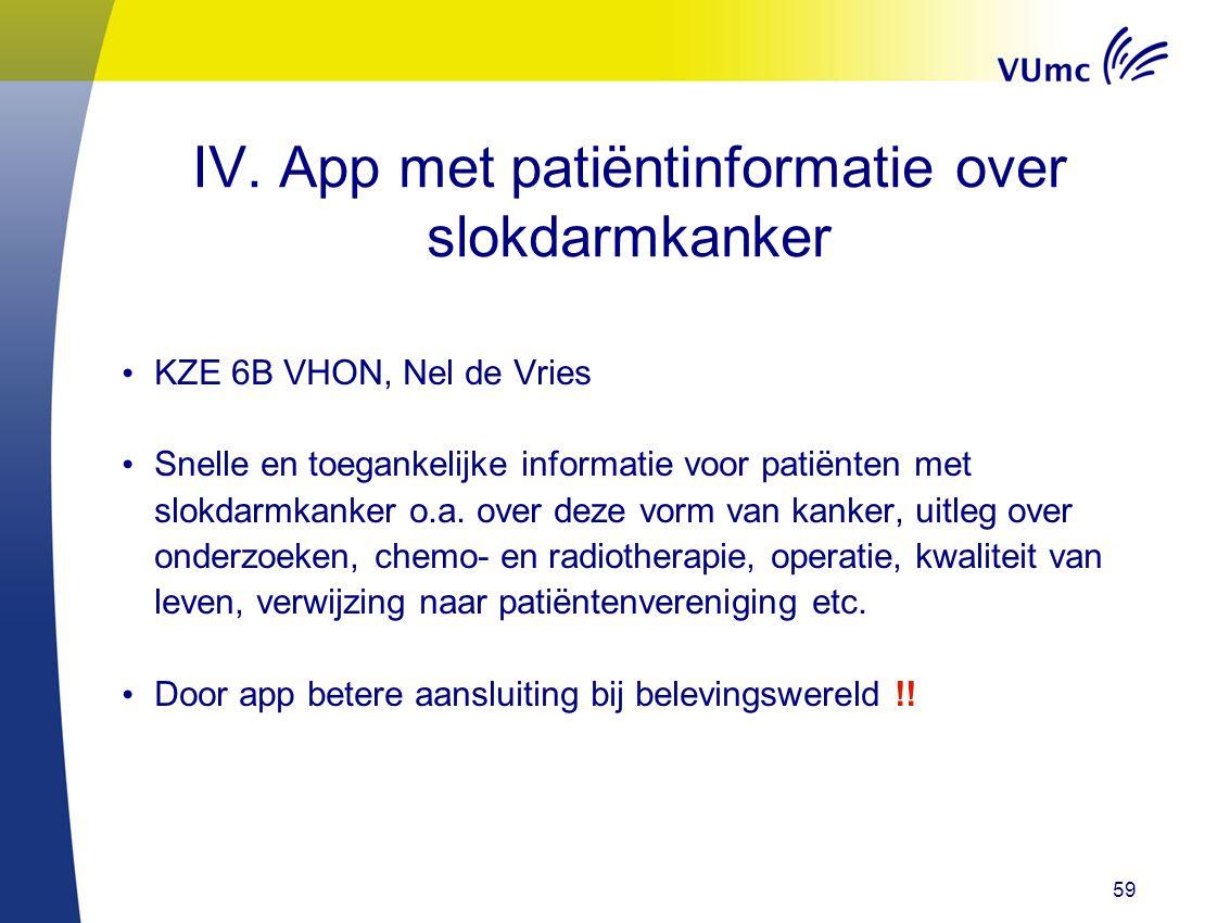 IV. App met patiëntinformatie over slokdarmkanker