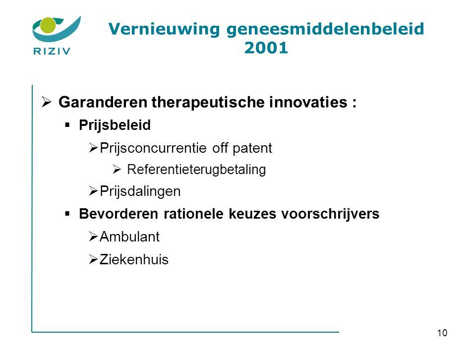Vernieuwing geneesmiddelenbeleid 2001