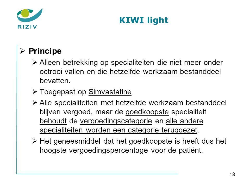 KIWI light Principe. Alleen betrekking op specialiteiten die niet meer onder octrooi vallen en die hetzelfde werkzaam bestanddeel bevatten.