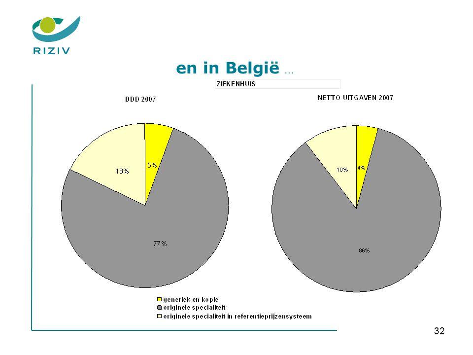 en in België …