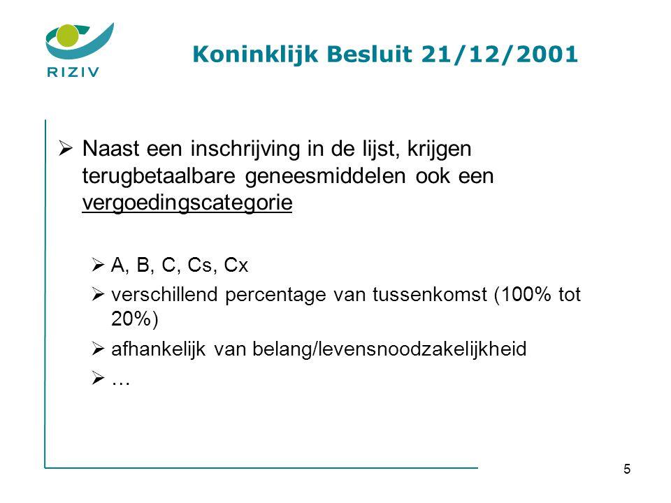 Koninklijk Besluit 21/12/2001 Naast een inschrijving in de lijst, krijgen terugbetaalbare geneesmiddelen ook een vergoedingscategorie.
