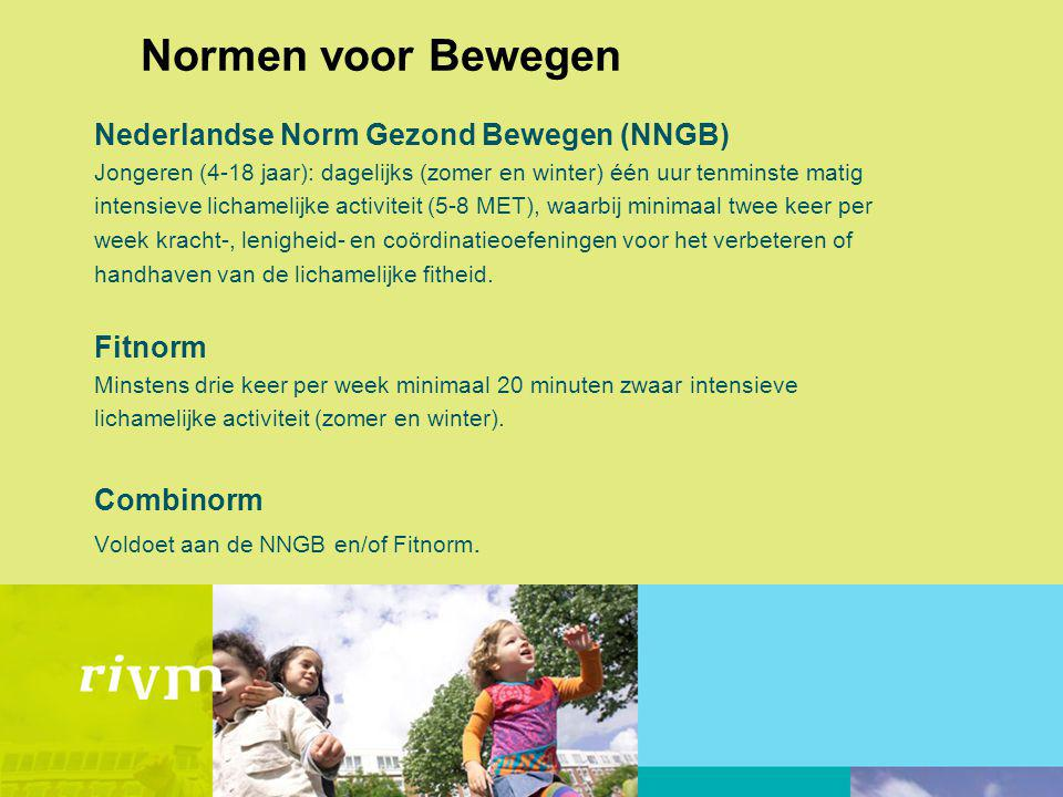 Normen voor Bewegen Nederlandse Norm Gezond Bewegen (NNGB) Fitnorm
