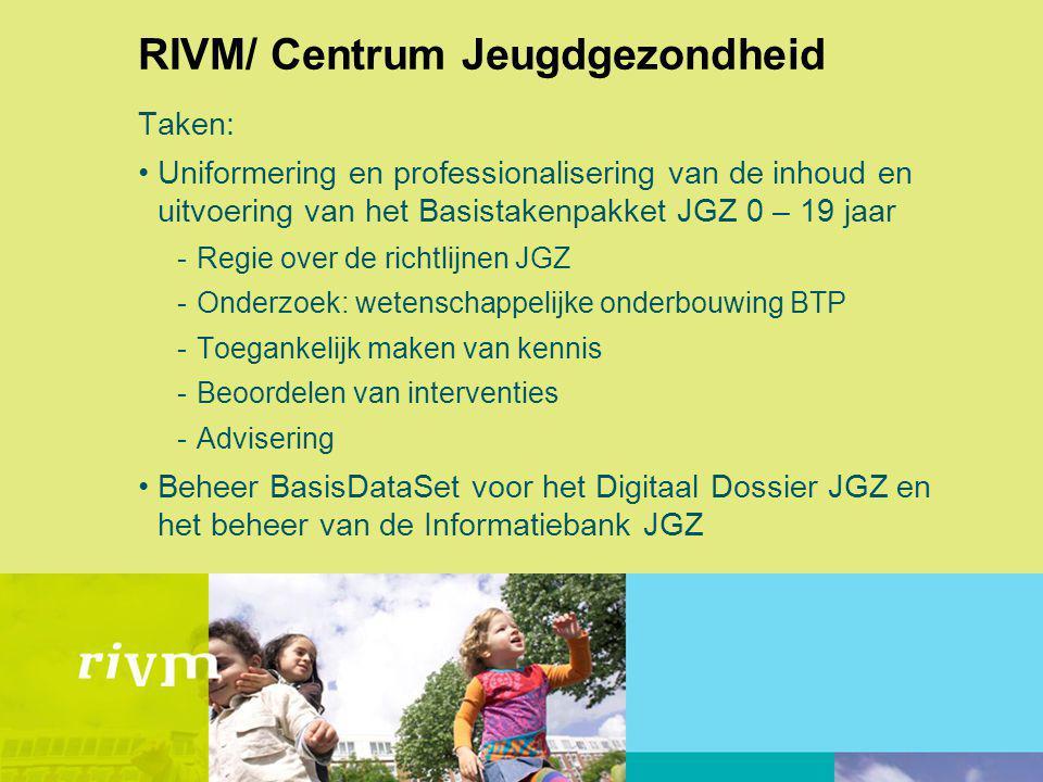 RIVM/ Centrum Jeugdgezondheid