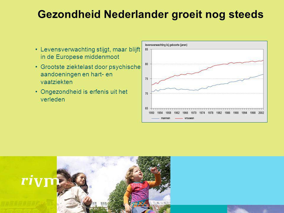 Gezondheid Nederlander groeit nog steeds