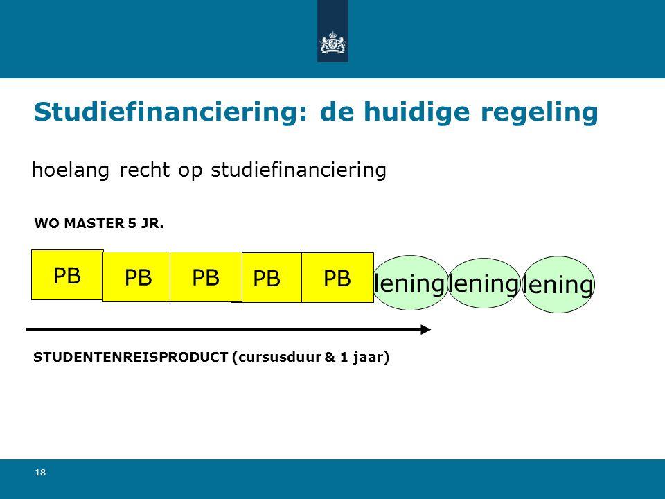 Studiefinanciering: de huidige regeling