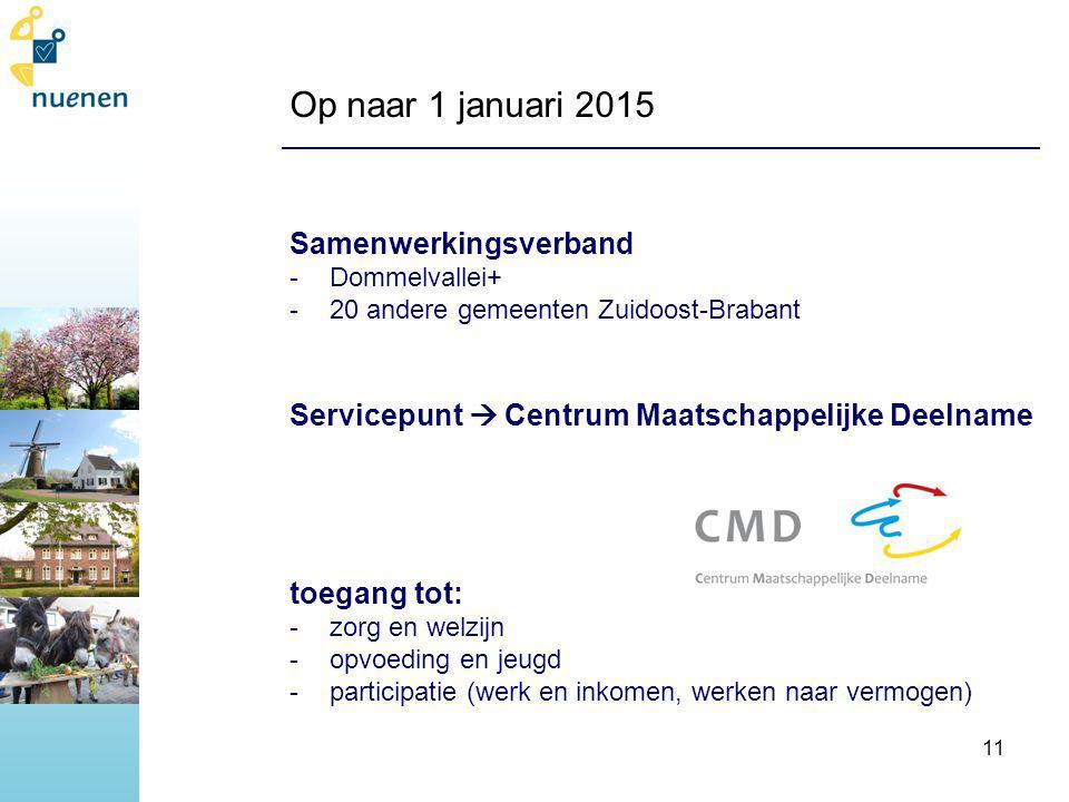 Op naar 1 januari 2015 Samenwerkingsverband