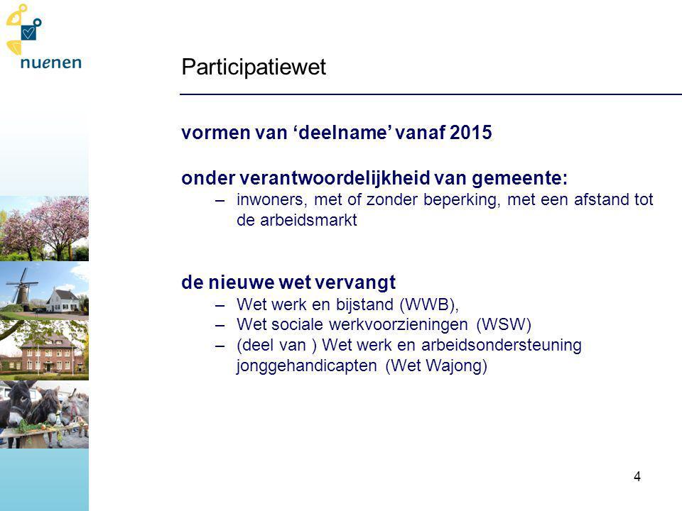 Participatiewet vormen van 'deelname' vanaf 2015