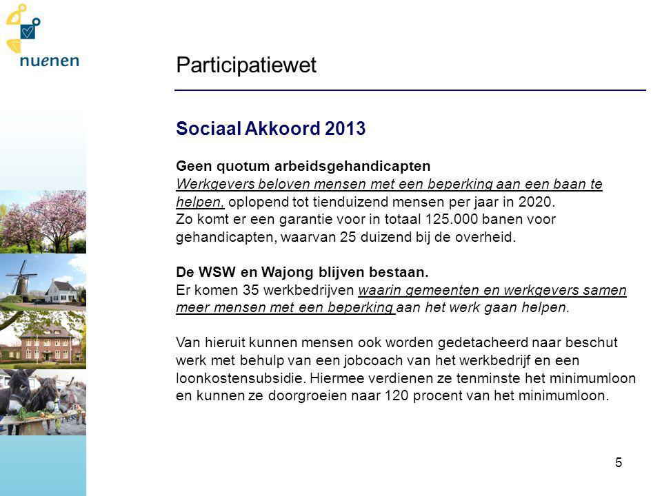Participatiewet Sociaal Akkoord 2013