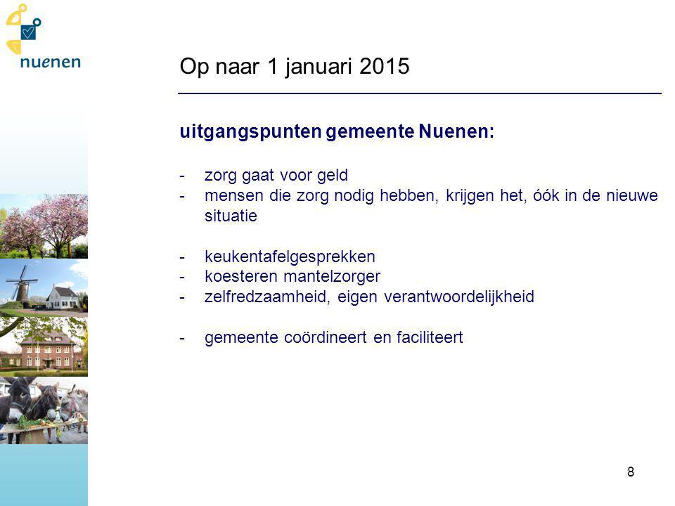 Op naar 1 januari 2015 uitgangspunten gemeente Nuenen: